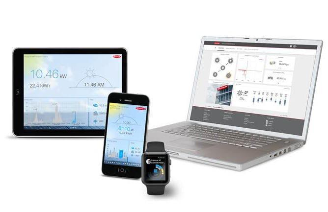 solar.web monitoring